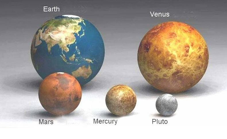 Бидний амьдарч буй Дэлхийг бусад гаригуудтай харьцуулвал...