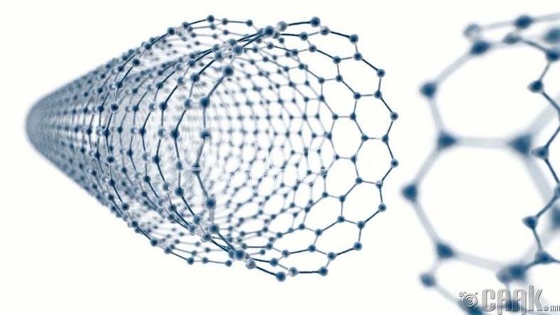 Карбон нано технологи
