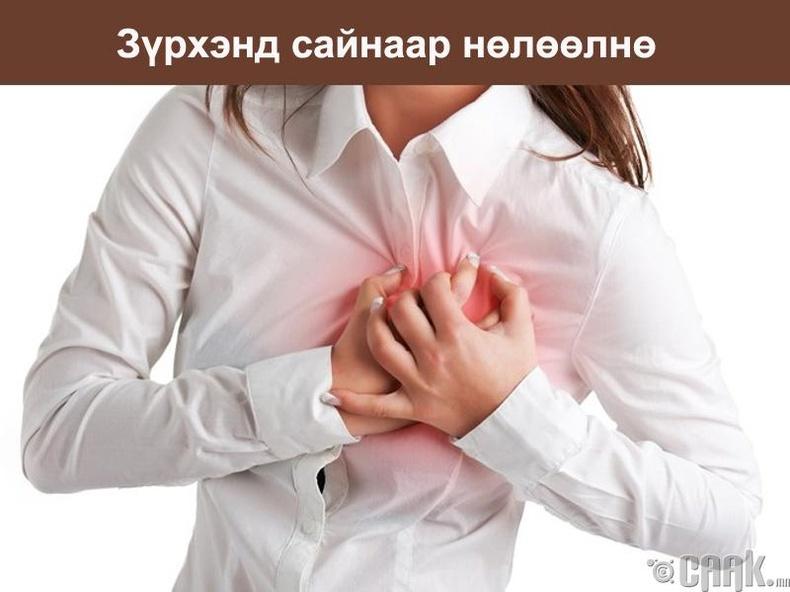 Зүрхний үйл ажиллагааг дэмждэг