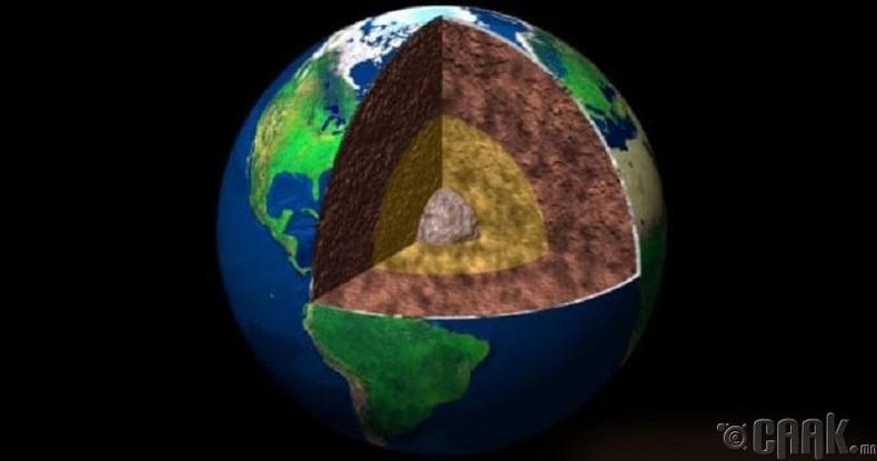 Цөмийн хэмжээ