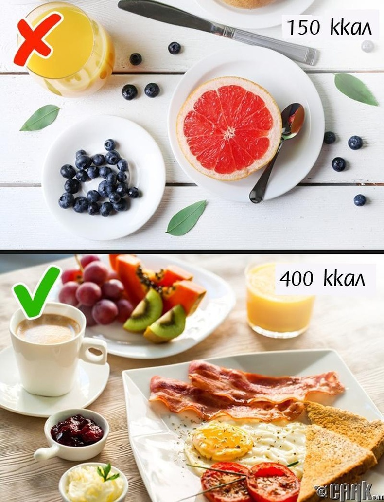 Илчлэг багатай хоол хүнс дуршил нэмэгдүүлдэг