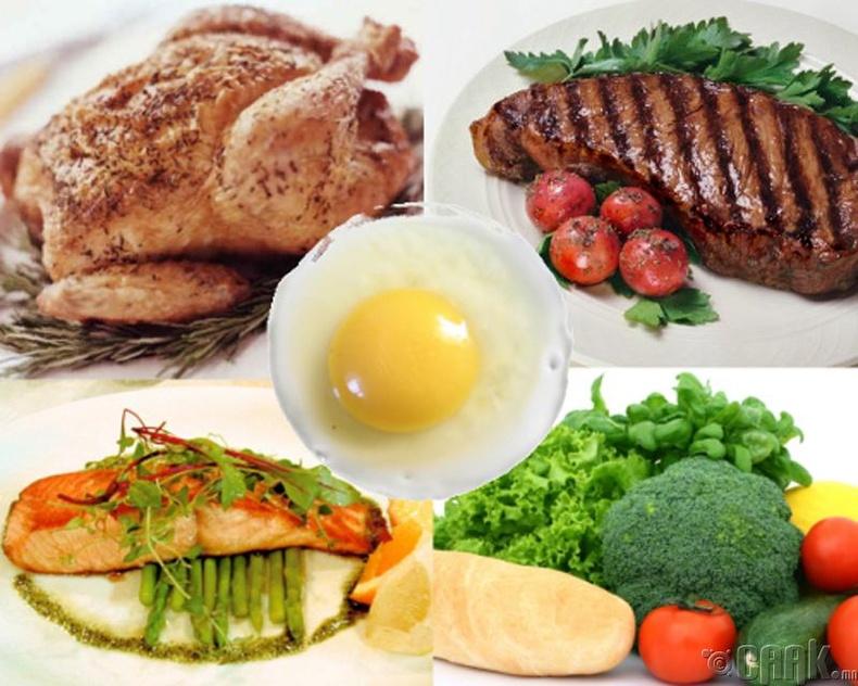 Уураг ихтэй хоол хүнс идэх