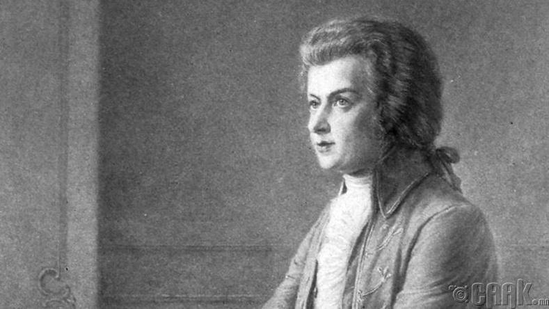 Волфганг Амадиус Мозарт (Wolfgang Amadeus Mozart)