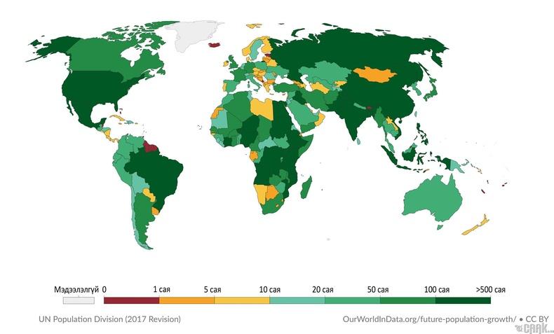 2100 онд дэлхийн улсуудын хүн ам хэрхэн өөрчлөгдөх тухай НҮБ-аас гаргасан тооцоо