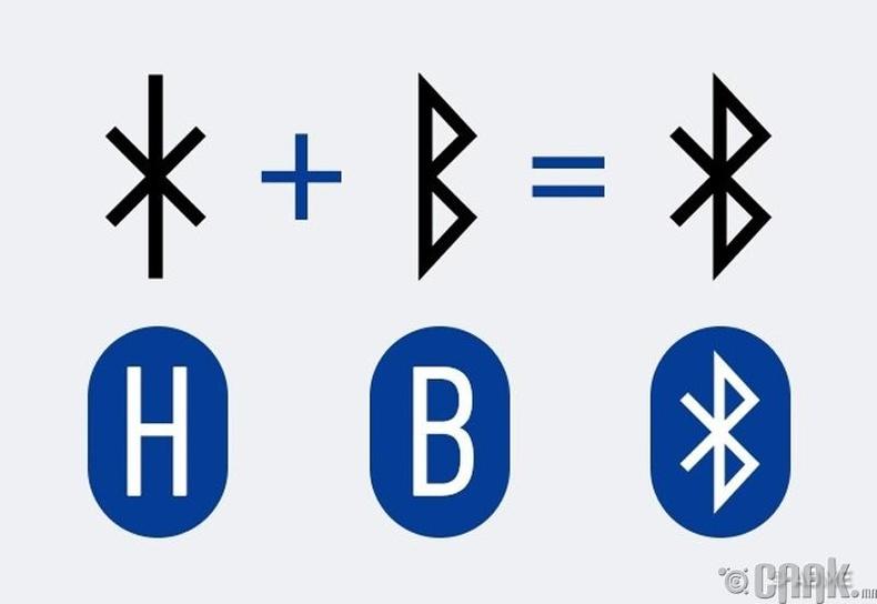 """Bluetooth"""