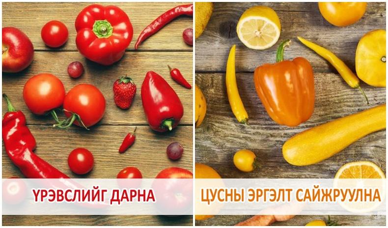 Жимс, хүнсний ногооны өнгө нь ямар ач холбогдолтой вэ?