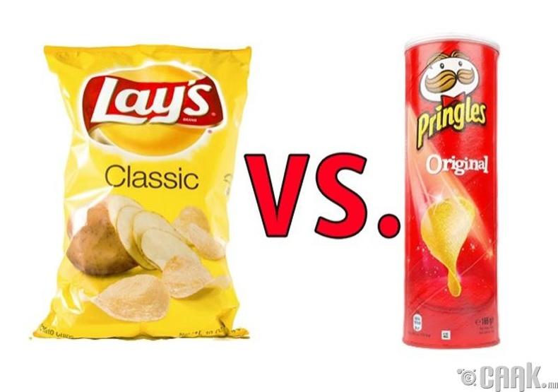 """""""Lays"""" vs. """"Pringles"""""""