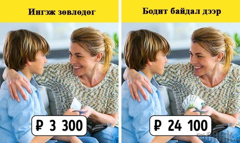 Герман эцэг эхчүүд хүүхдэд хэр их мөнгө өгдөг вэ?