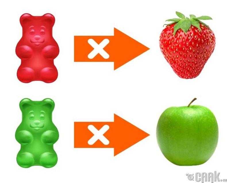 Резинен чихэр нь жимсний найрлагатай