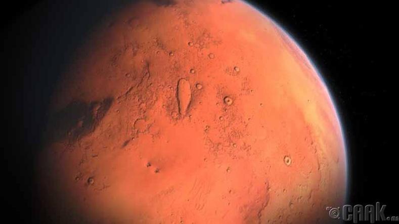 Ангараг гараг дээр сансрын нисгэгчийн хувцас өмсөлгүйгээр алхвал яах бол?