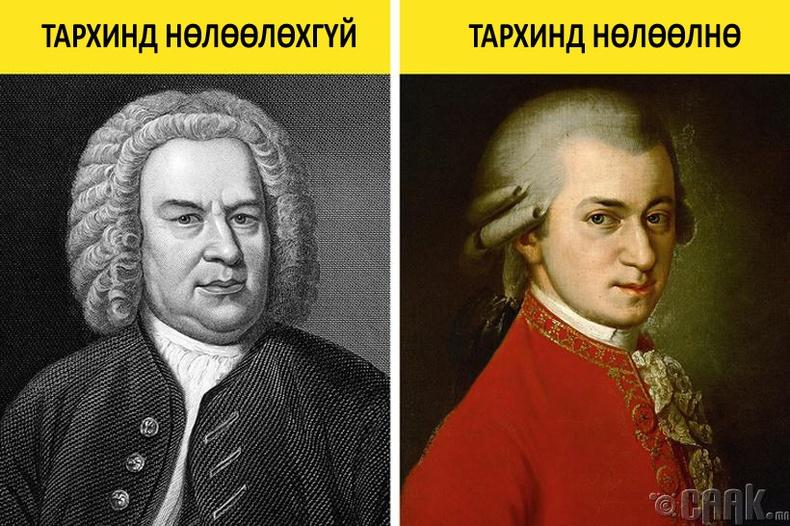 Моцартыг сонс