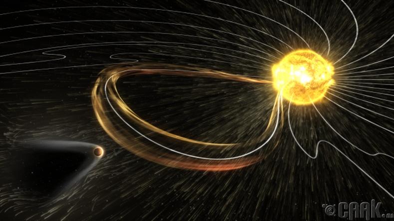 Ангараг дөрвөн улиралтай