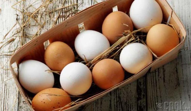 Өндөгний маск бэлдэх