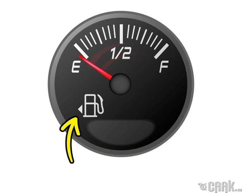 Машины аль талд түлшний савны таг байгааг хялбар мэдэж болно