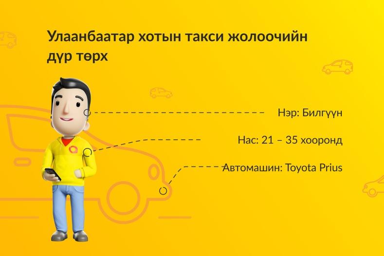 Улаанбаатар хотын таксины жолооч ямар хүн байдаг вэ?