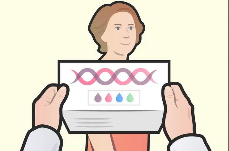 ДНХ шинжилгээ