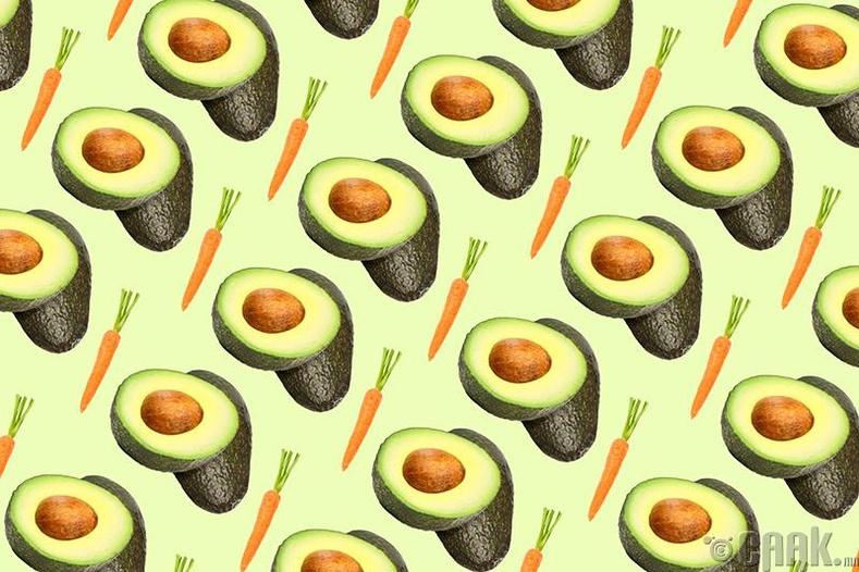 Авокадо ба лууван