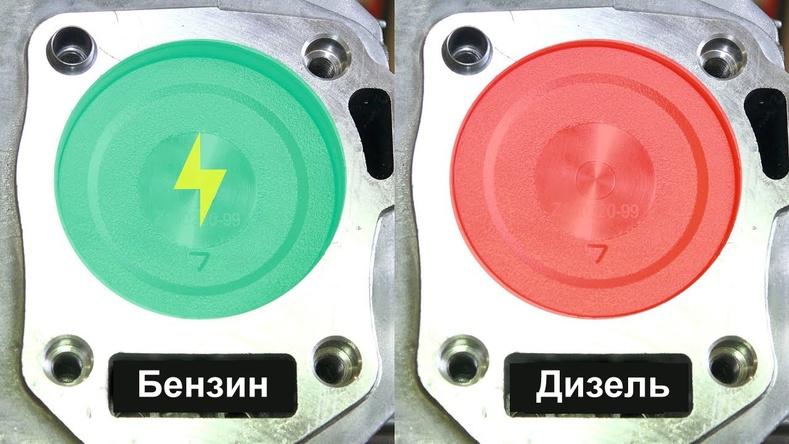 Бензин болон дизель түлш хоорондоо ямар ялгаатай вэ?