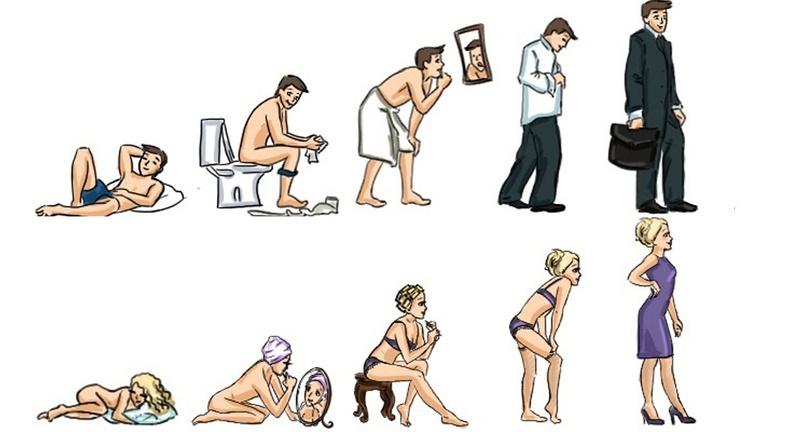 Эрэгтэй, Эмэгтэй хүмүүсийн ялгаа