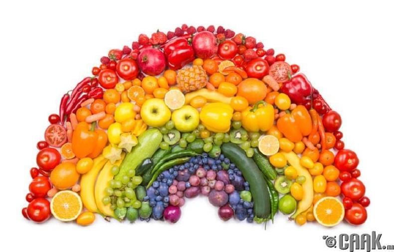 Өдөр тутамынхаа хоол хүнсэнд өөр өөр жимс, ногоо хэрэглэх