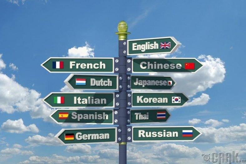 Орчуулга гэдэг үг анх хэрхэн үүссэн бэ?