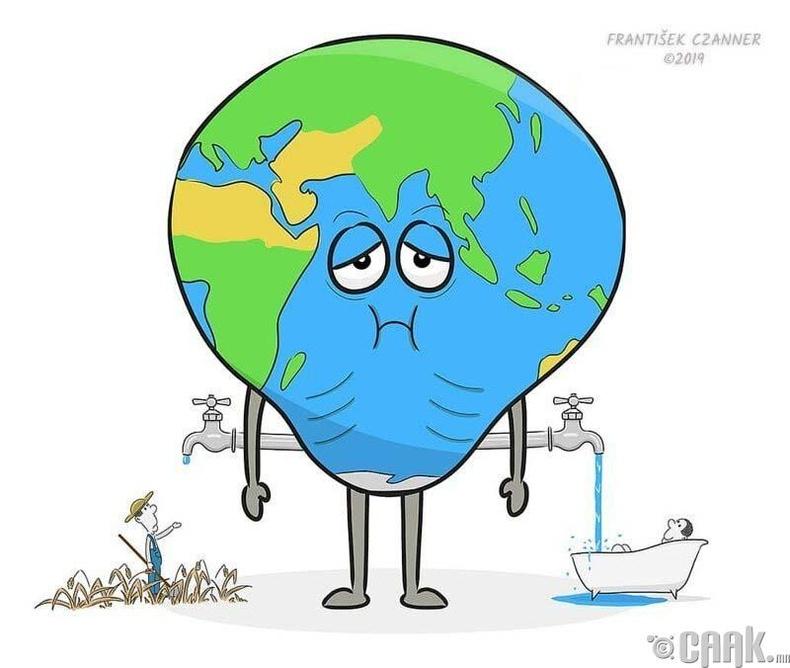 Усны зохисгүй хэрэглээ