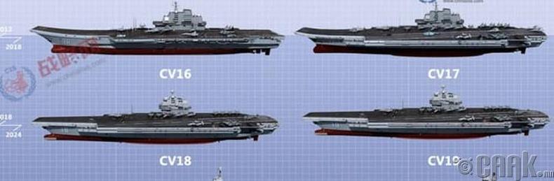"""""""CV-17"""" онгоц тээвэрлэгч"""