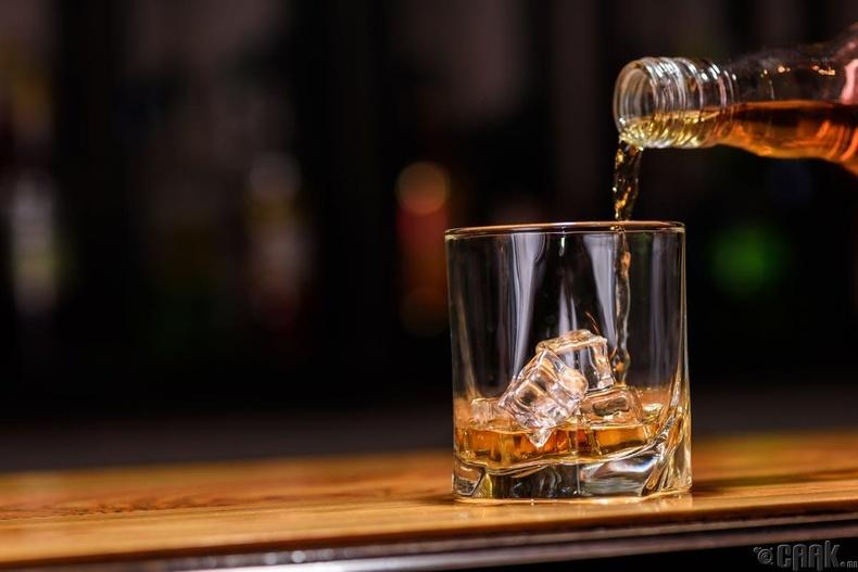 Согтууруулах ундаа
