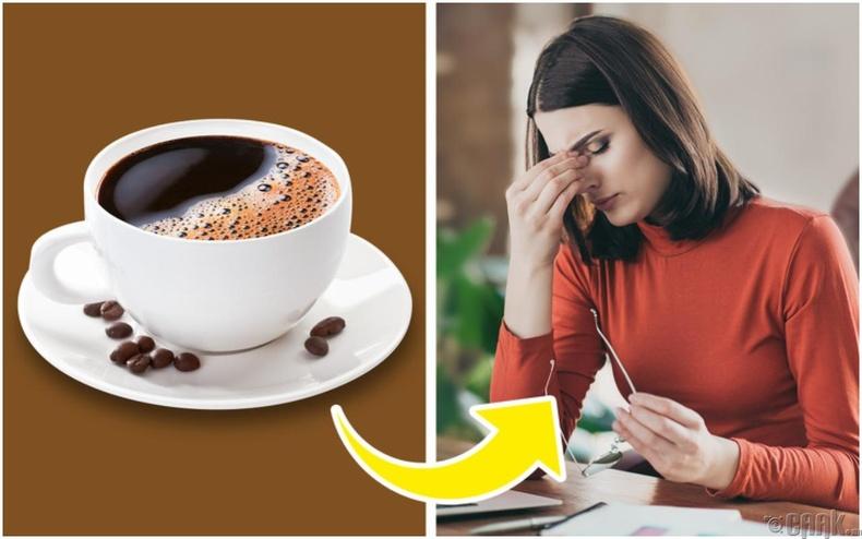 3. Кофейн