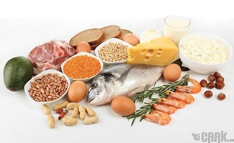 Хооллолт, витамин