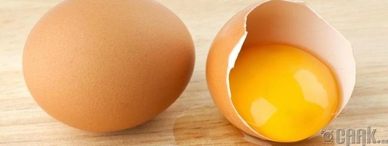 Өндөгний шар
