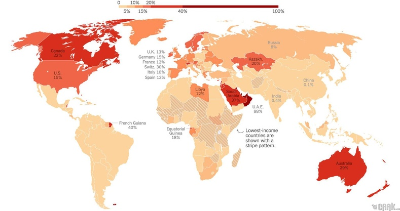 Нийт хүн амд эзлэх цагаач иргэдийн хувь