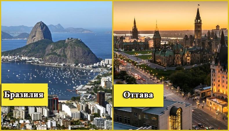 Эдгээр улсын нийслэл хотыг хүн бүр андуурдаг!
