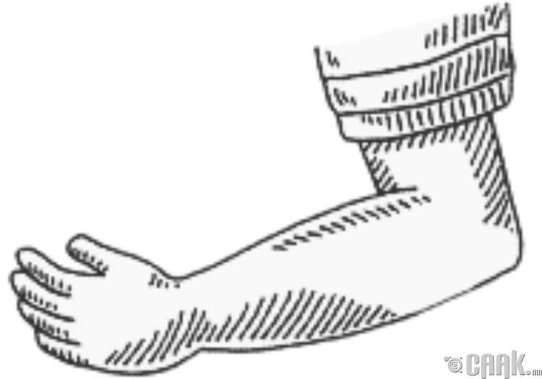 Тохойгоо ширээн дээр тавих, хуруугаа салаавчлах