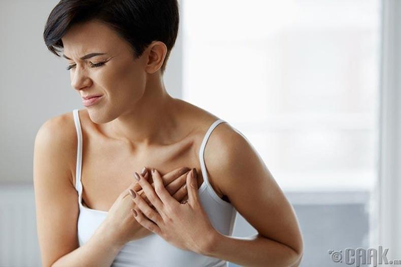 Зүрх судасны ишеми (хэсэг газар цус багадах) өвчин