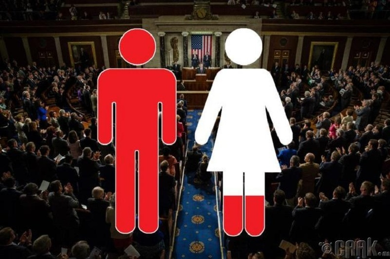Парламентийн 5 гишүүний 1 нь эмэгтэй