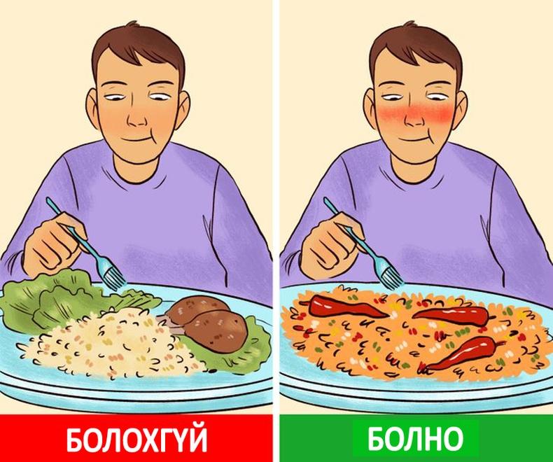Илүү халуун ногоотой хоол идээрэй