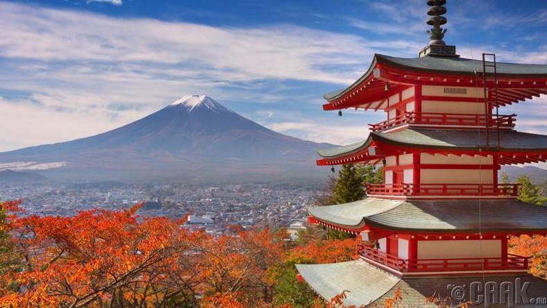 Япон - IQ түвшин 105
