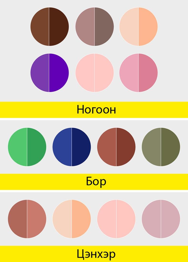 Нүдний өнгөө яаж илүү тодотгож харагдуулах вэ?