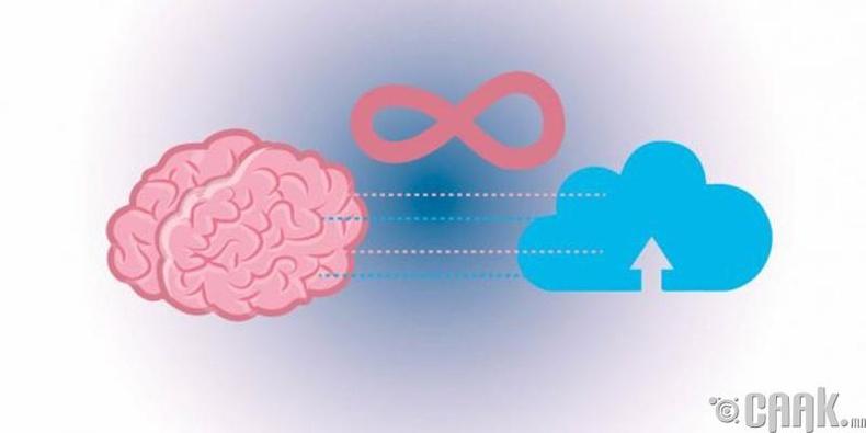 Тархины санах байгууламжийн хэмжээ хязгааргүй
