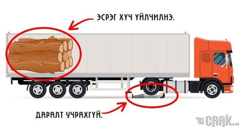 Ачааны машинаар дайруулах