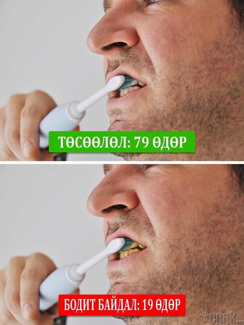 Шүд угаах