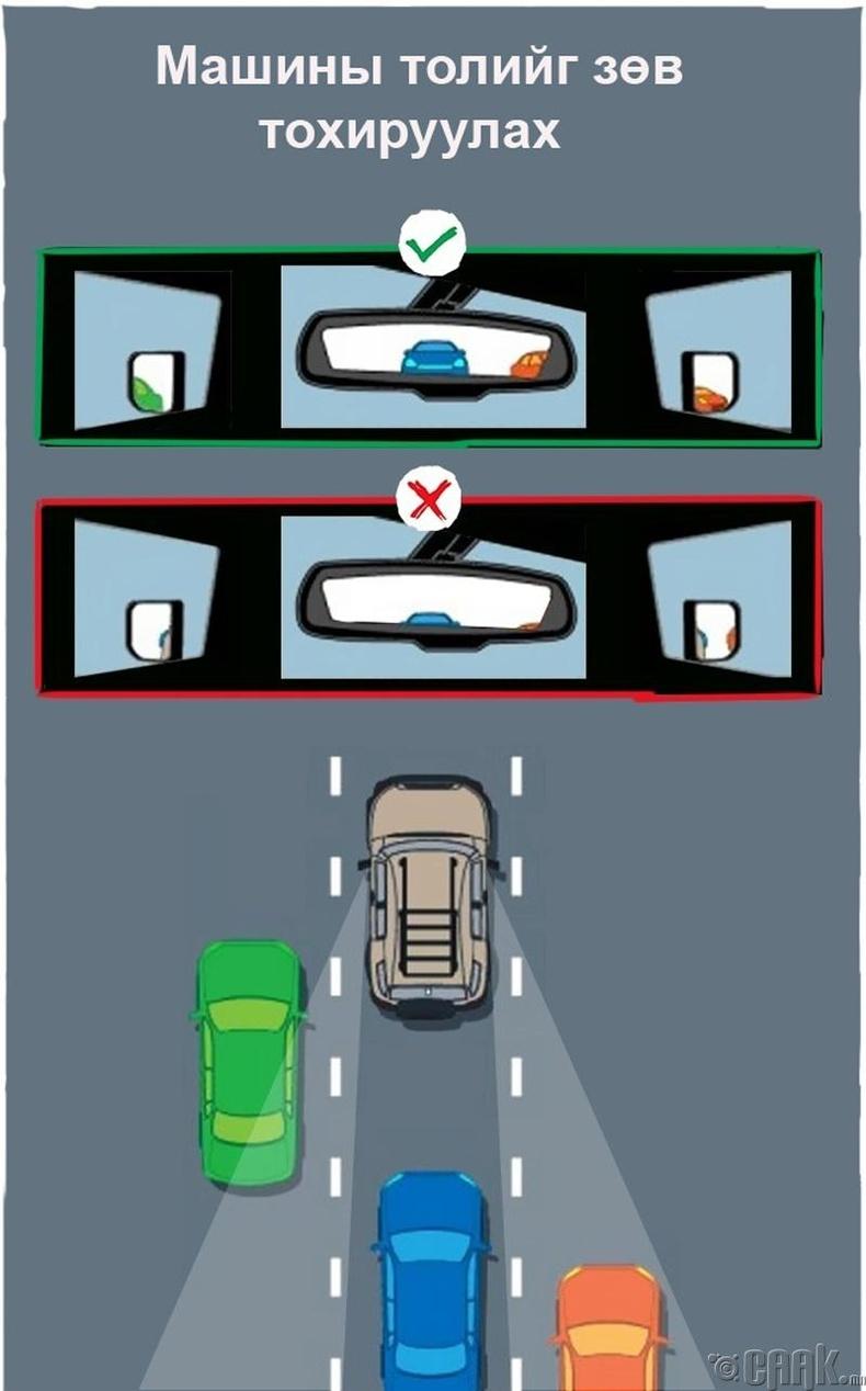 Автомашиныхаа толийг зөв тохируулах