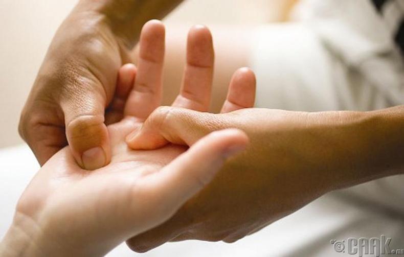 Ядаргаа тайлах гарын массаж