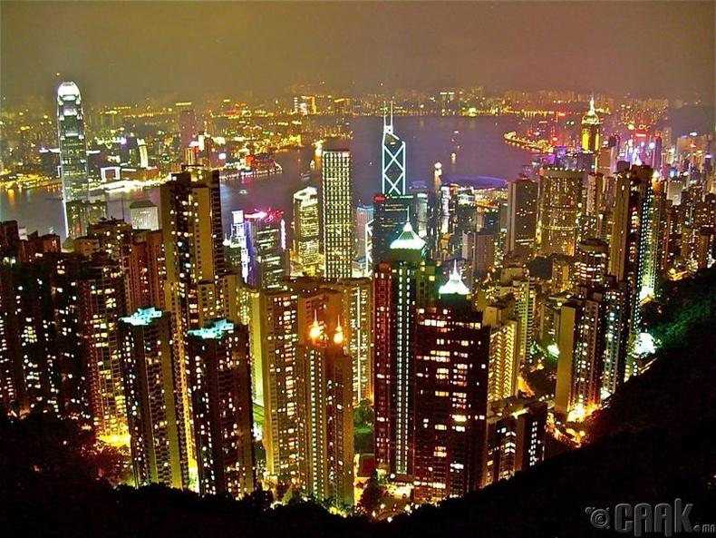 БНХАУ, Хонконг - 92.6%