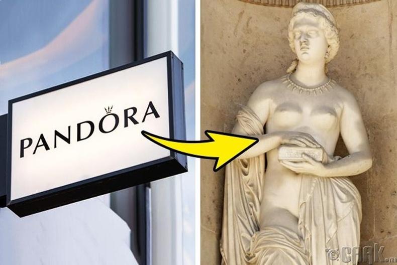 """""""Pandora"""""""