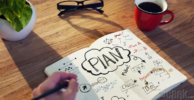 Аялалын төлөвлөгөө боловсруулах