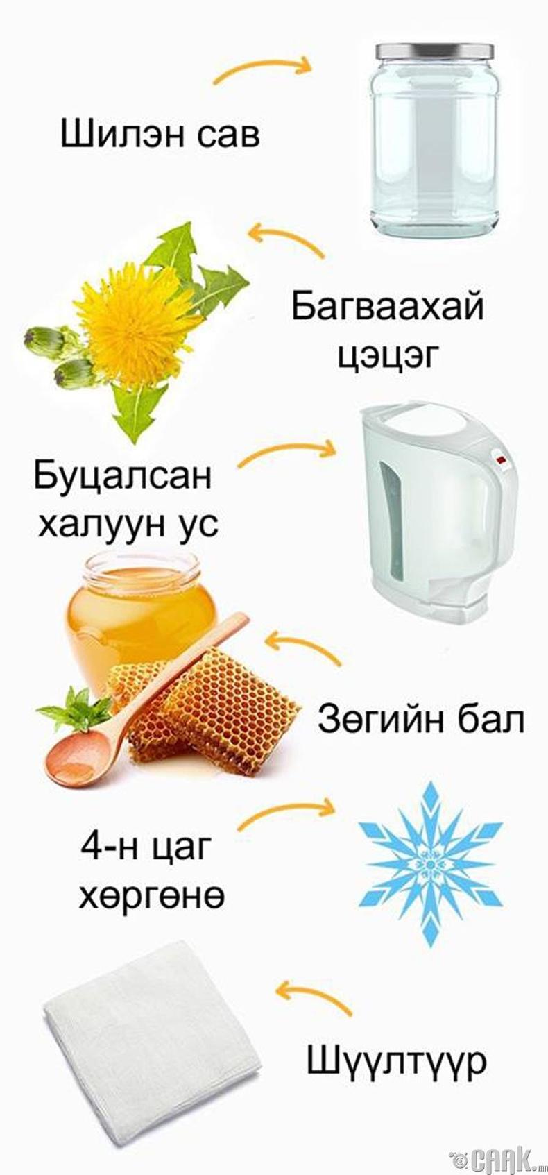 Багваахай цэцэгтэй цай