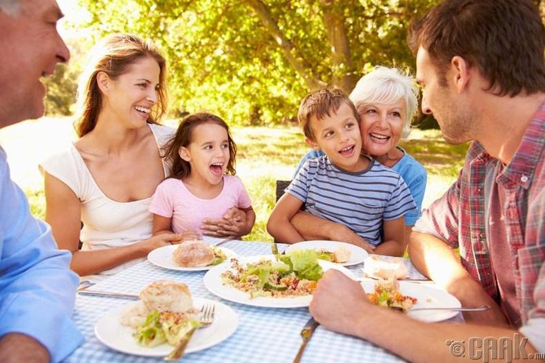 Гэр бүлийнхний чинь талаар сэтгэл дотроо юу гэж боддог тухай