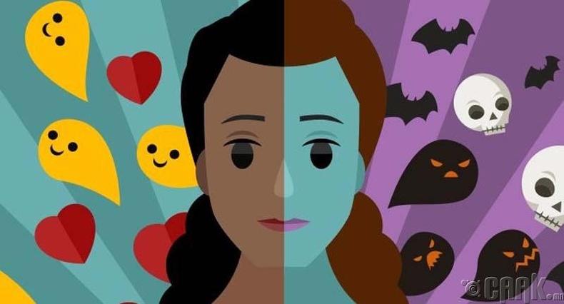 Хоёр туйлт сэтгэцийн эмгэгийн үед илрэх шинж тэмдгүүд
